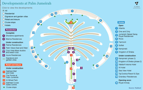 The Palm Island interactive