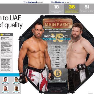 UFC UAE