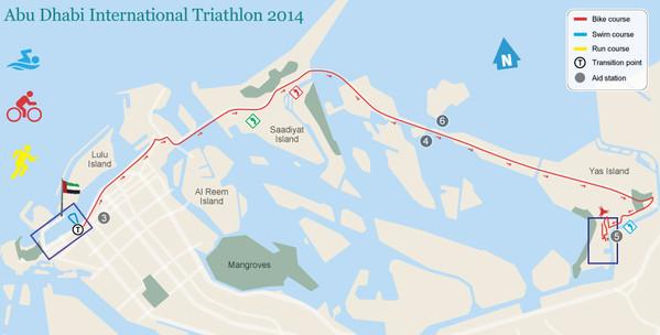 Abu Dhabi Triathlon interactive