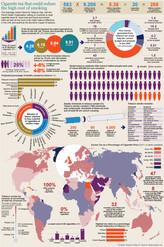 Tobacco infographics