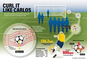 nw1307-roberto-carlos-kick.jpg