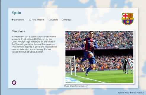 Football business interactive