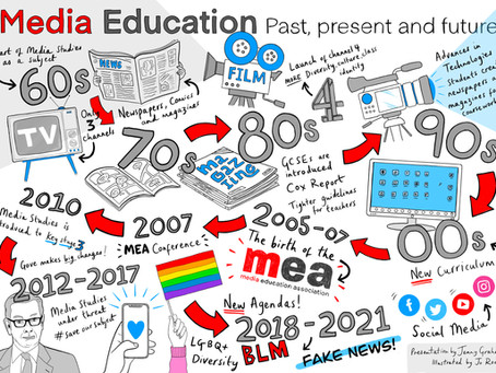Media Education: Past, Present and Future + AGM