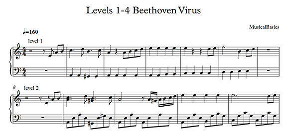 Levels 1-4 of Beethoven Virus