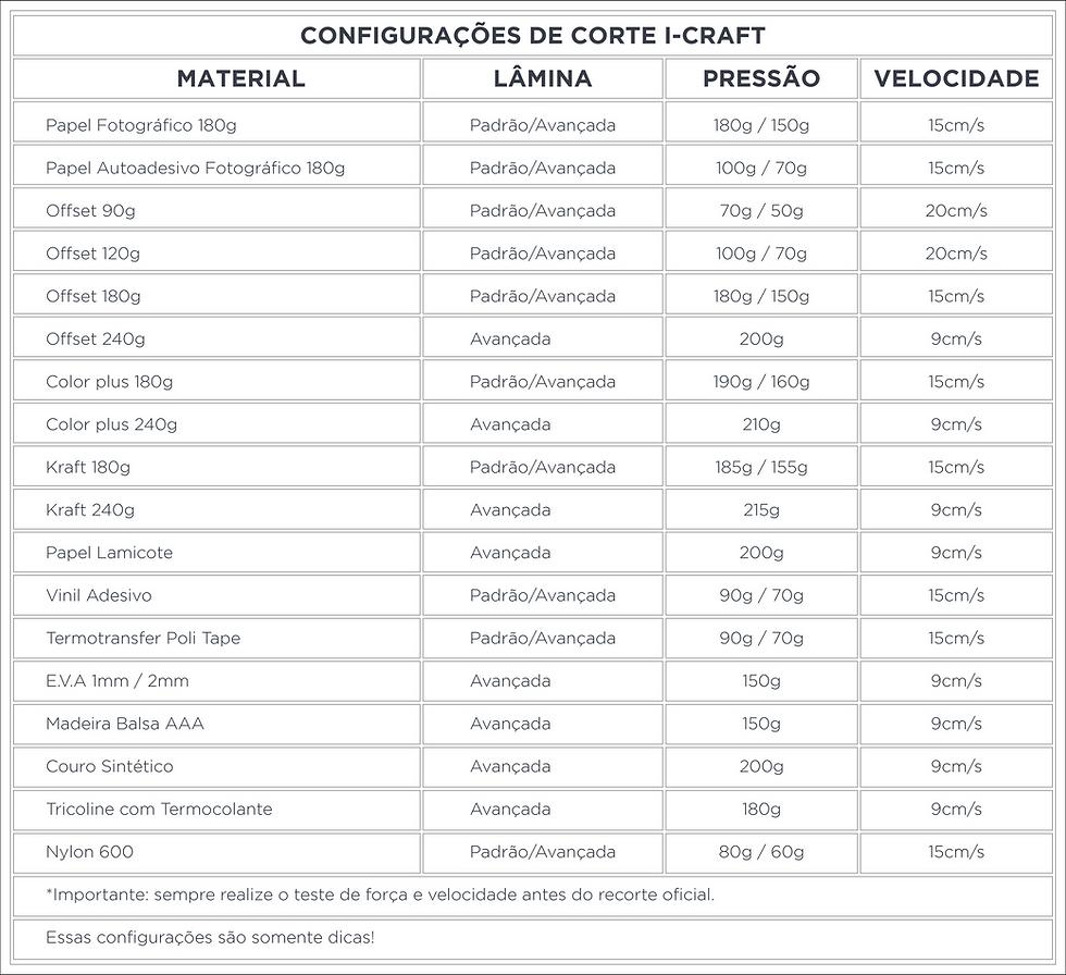 Tabela2-01.png