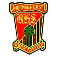 Normanhurst Boy HS