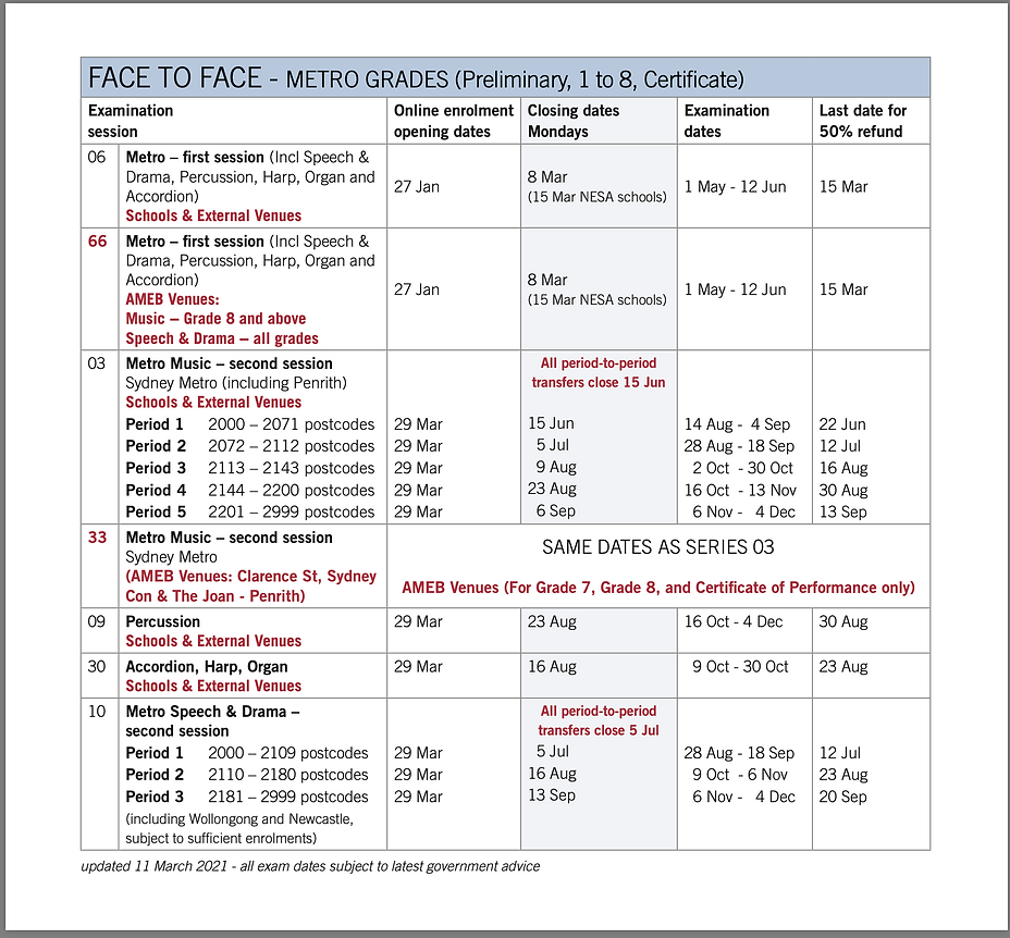 Face to Face - Metro Grades (Preliminary