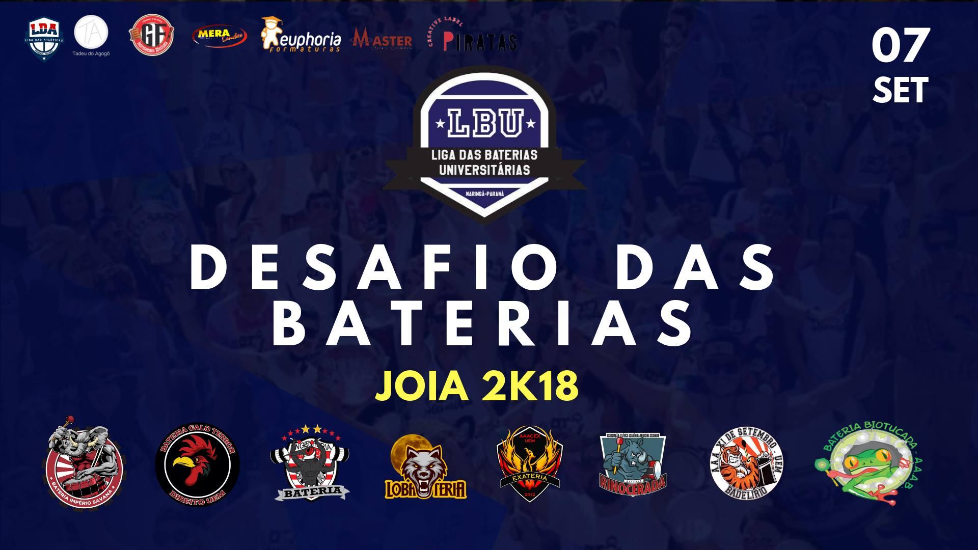 Desafio de BU's - Maringá/PR