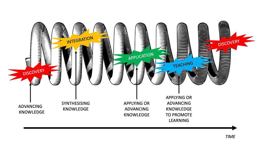 scholarship spiral
