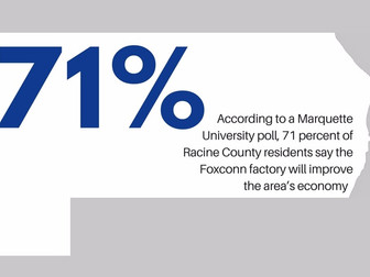 Marquette Law Poll on Foxconn