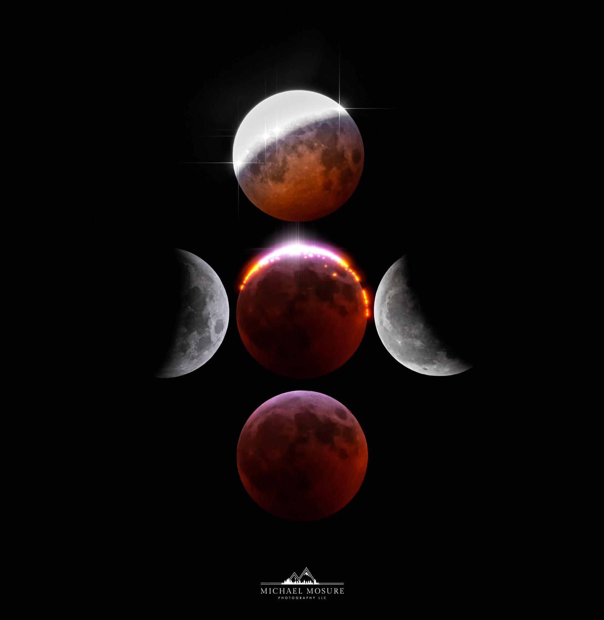 2019 Lunar Eclipse 2