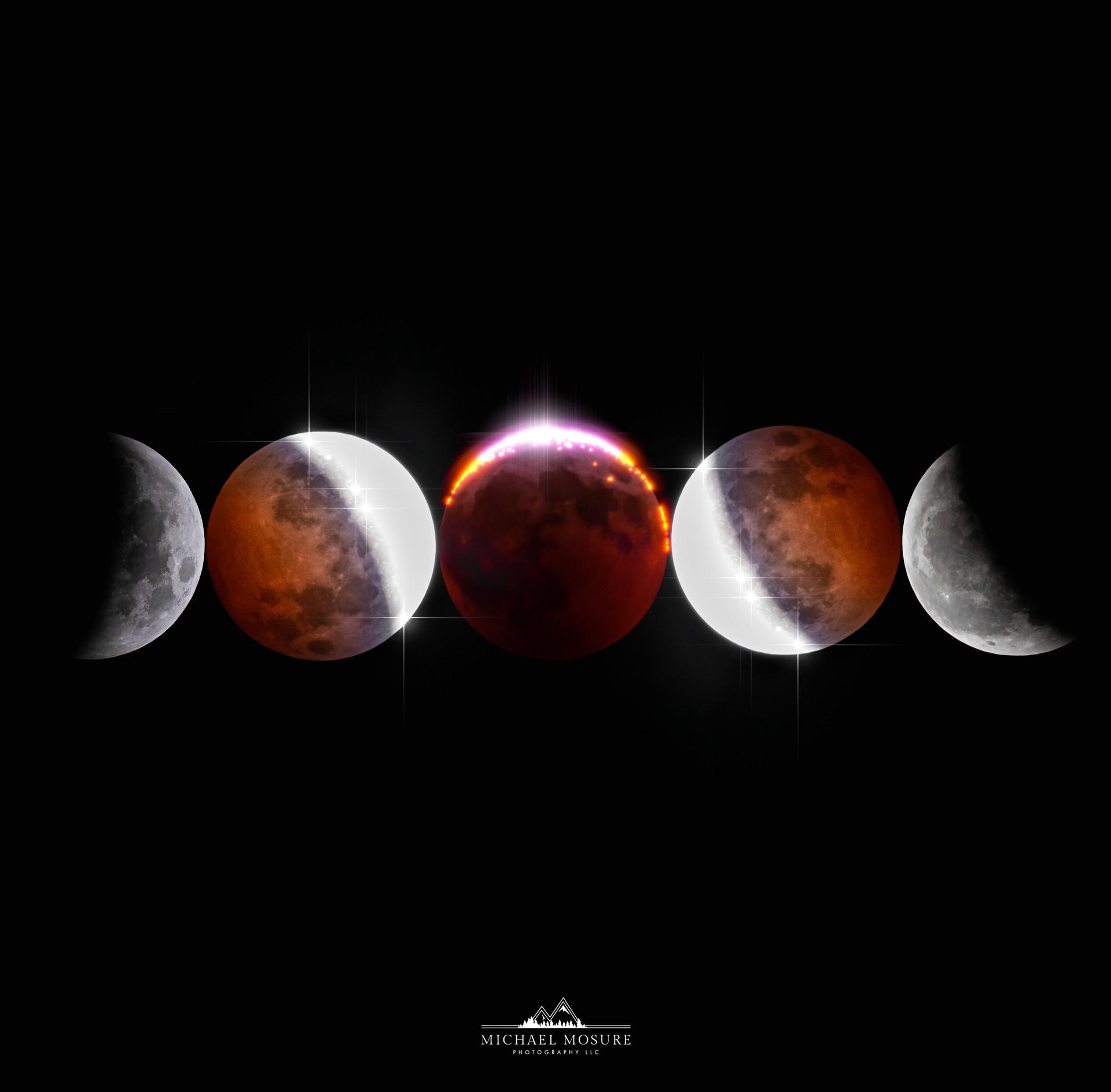 2019 Lunar Eclipse 1