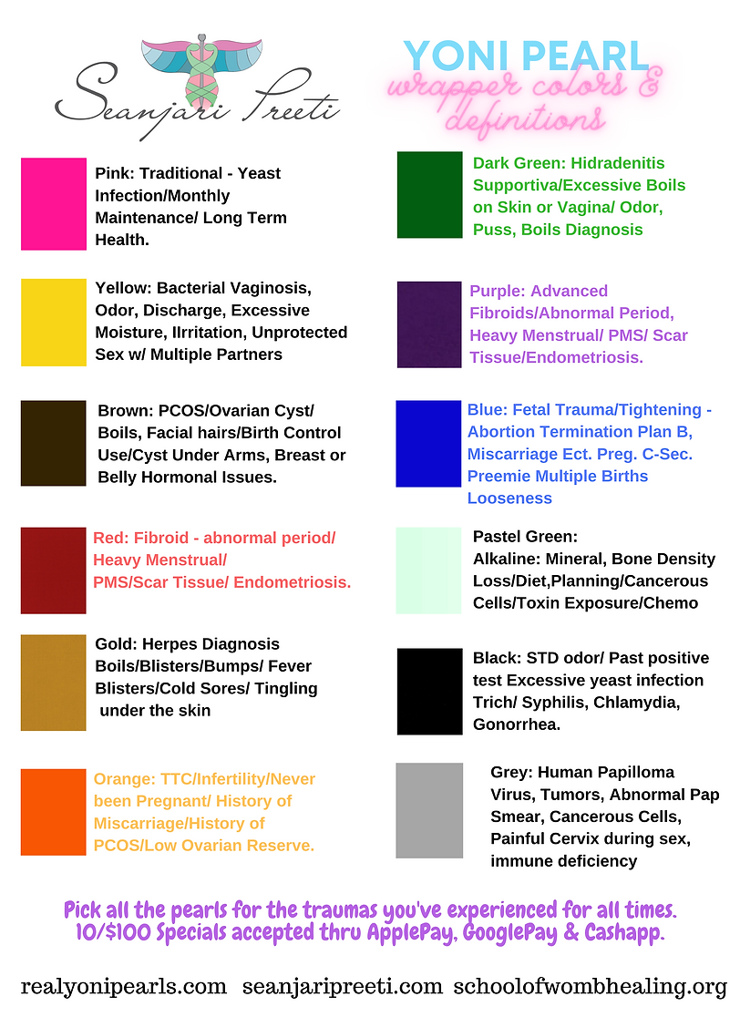 Copy of Yoni Color Chart.png