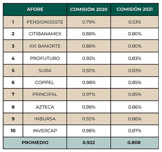 comisiones-2021.jpg