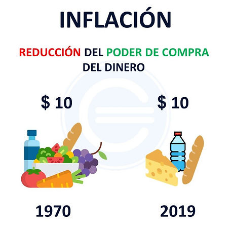 Inflación-768x768.jpg