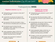 Diferencias entre el régimen anterior (Ley 73) y el régimen de cuentas individuales (Ley 97) del SAR
