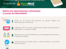 Retiro de aportaciones voluntarias a través de AforeMóvil