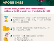 Generación AFORE IMSS