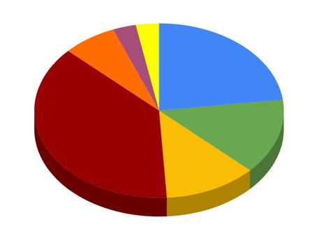 Wahlergebnisse aus dem gesamten Landkreis Pfaffenhofen 2020