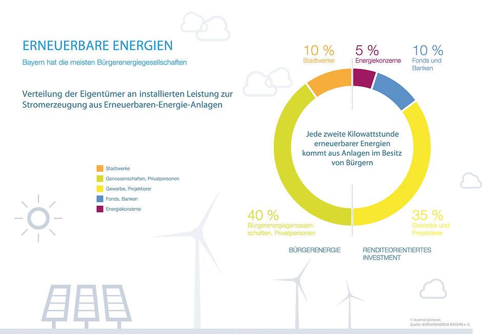 Grafik: www.isarsicht.com