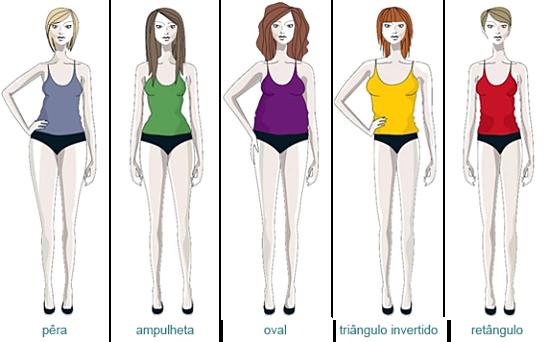 Quais roupas combinam com o seu tipo de corpo?