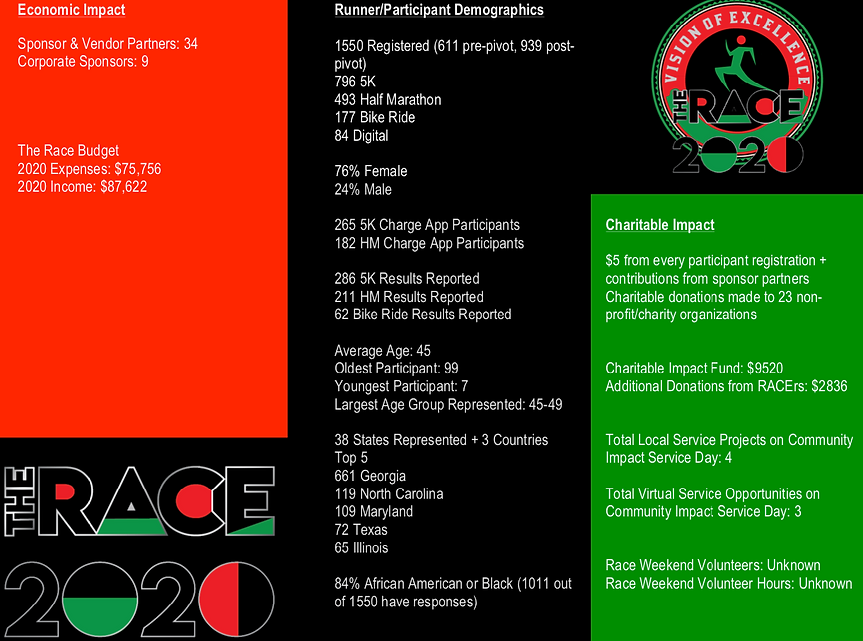 2020 infogram pic.png