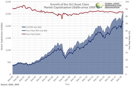 GLI101 - Mkt Cap Growth.PNG