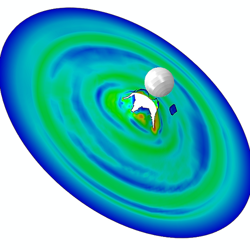 FEA Modelling of Blast, Shock and Impact Events