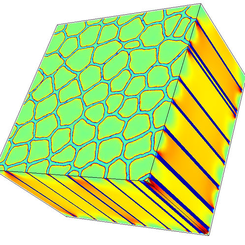 FEA Homogenisation of Multiphase Materials
