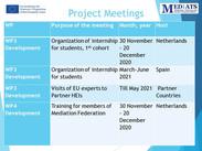 thumbnail_Presentation_PSCM3-online-1507