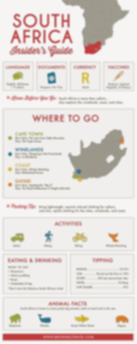 South-Africa-Insiders-Guide-01.png