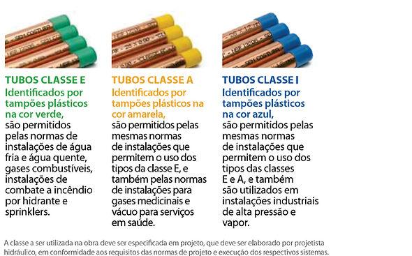 Tabela tubos de cobre