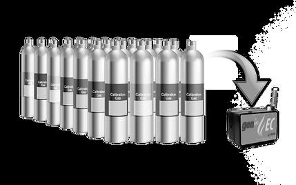 Cylinder gas vs GENie EC