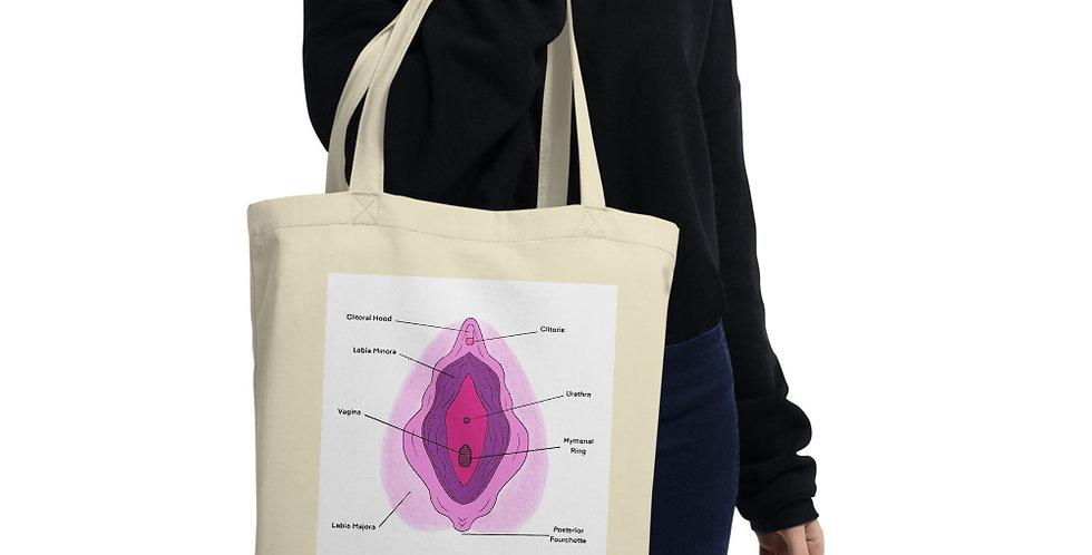 """Vulva Anatomy"" Eco Tote Bag"