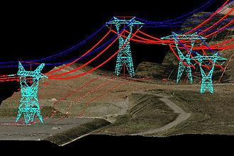 Lidar en la infraestructura Minera