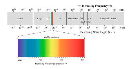 imagen productos infrarrojo 01.jpg