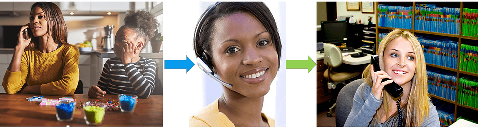 lep call-in line