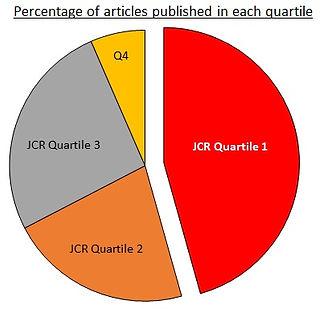 JCR Qs.jpg