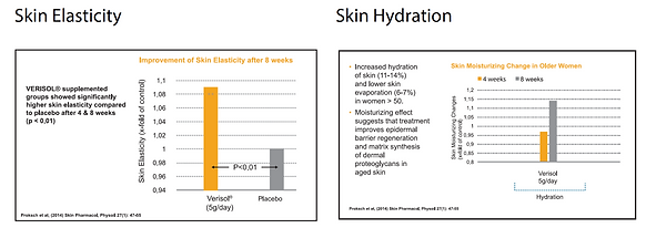 SKIN HYDRATION_edited.png