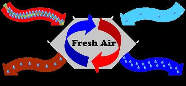 Fresh Air _ ENHANCED.png