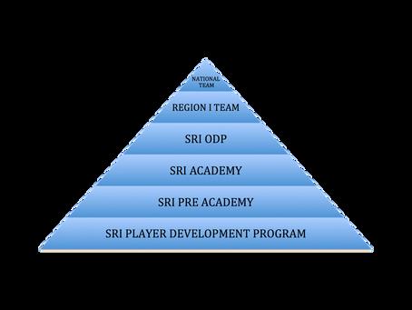 2021 North Player Development Program Registration is Open!