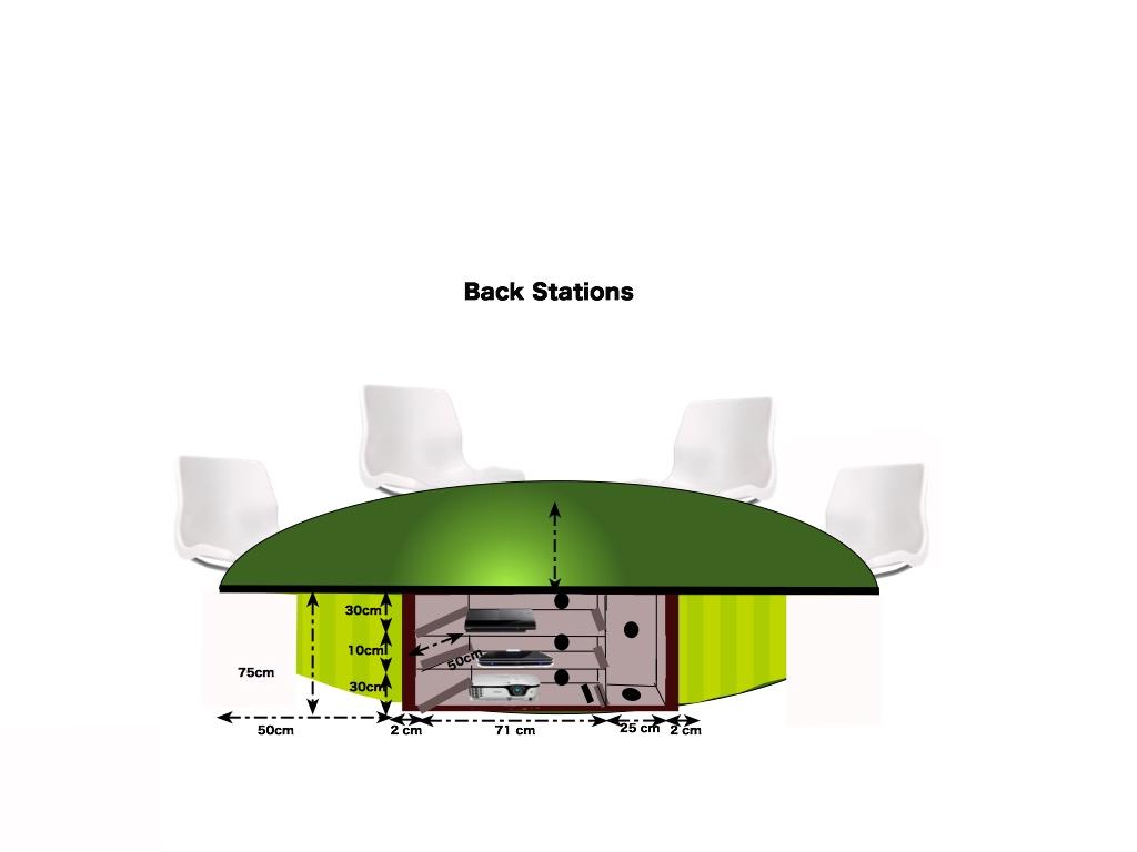 Back Student Stations.jpg