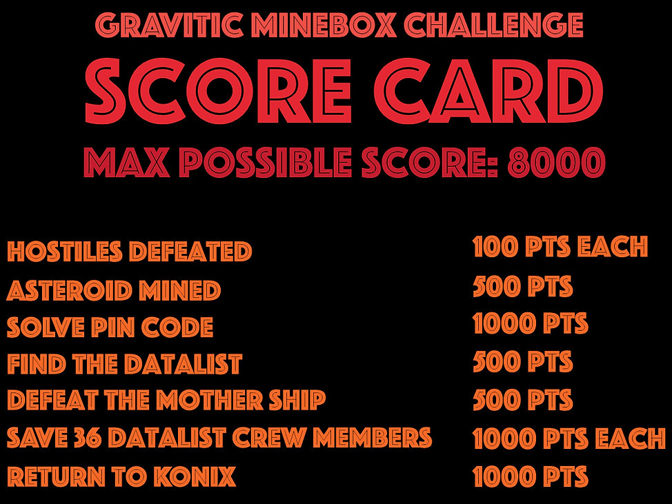 GRAVITIC MINEBOX SCORECARD HIGH RES.001.