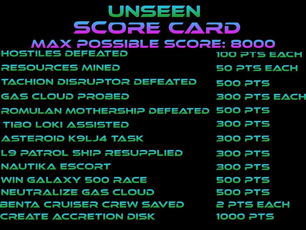 unseen scorecard.001.jpg