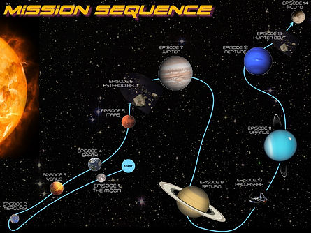 SSD MISSION SEQUENCE MAP.001.jpeg