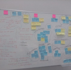 Design Thinking and Agile Workshop with HandMade UX