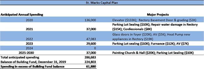 Capital Plan.png