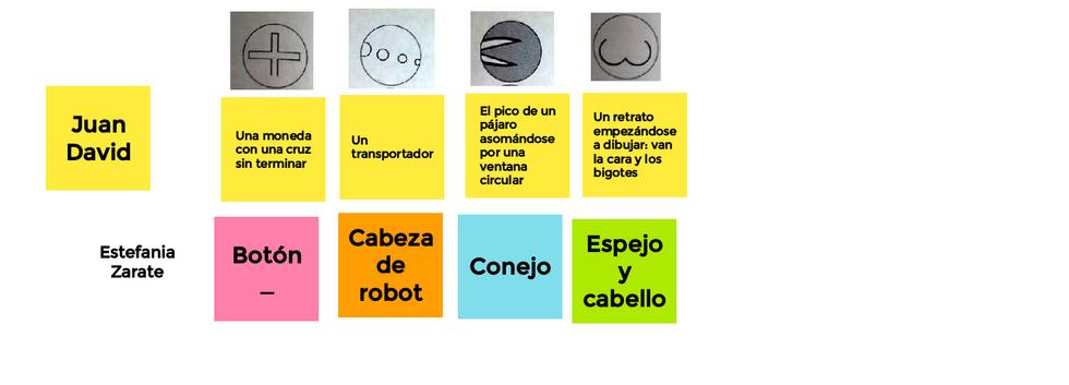 Aprestamiento percepción visual Grupo 3.