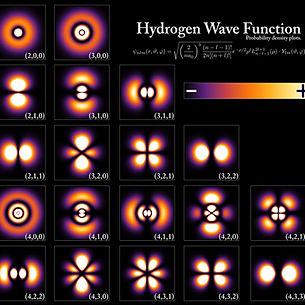 Hydrogen_Density_Plots%20-%20Jose%20Davi