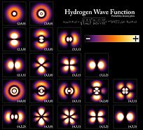 Hydrogen_Density_Plots - Jose David Ruiz